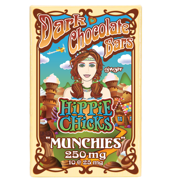 "Ginger ""MUNCHIES"""